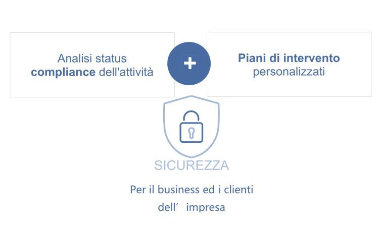 GDPR, protezione dati, privacy