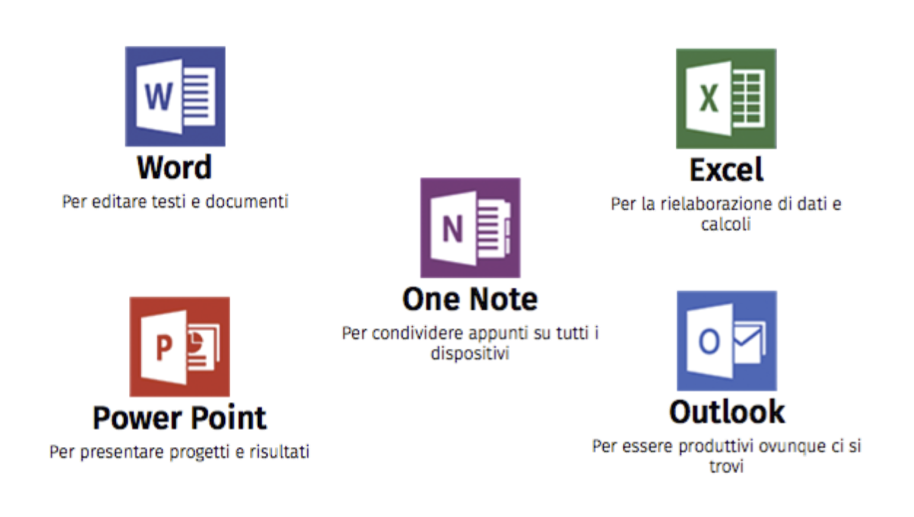 Microsoft, office, word, excel, outlook, one note